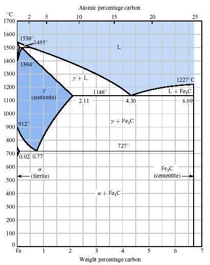 heat treatment of copper alloys pdf